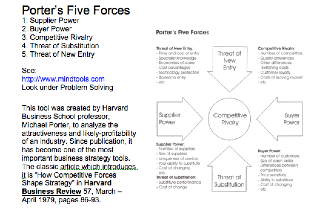 sherwin williams porter five forces View sherwin williams equity report sample - name anonymous products threat of new entrants intensity of rivalry 0 1 2 3 4 porter's five forces analysis.
